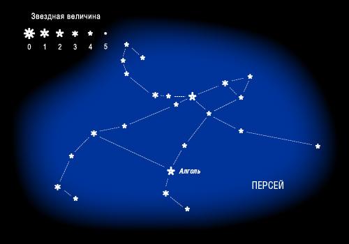 """Созвездие """"Персей"""""""