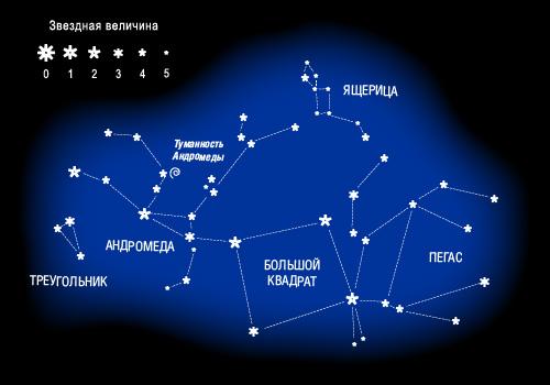 """Созвездия """"Андромеда"""", """"Пегас"""", """"Треугольник"""", """"Ящерица"""""""