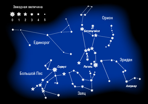Созвездия Орион, Эридан, Единорог, Заяц, Большой Пес