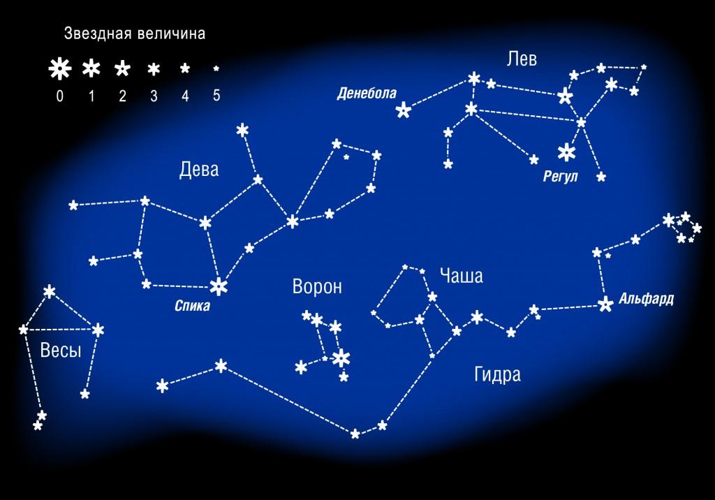 Созвездия Дева, Весы, Гидра, Ворон, Лев