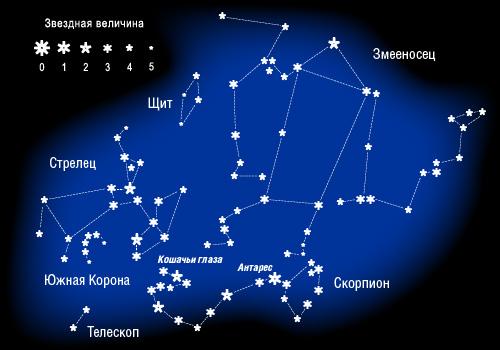 Созвездия Змееносец, Скорпион, Стрелец, Южная Корона, Щит, Телескоп.