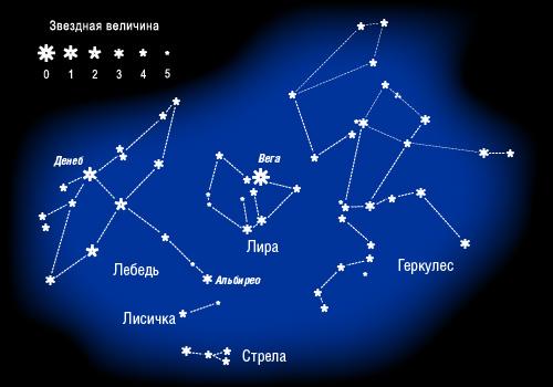 Созвездия Лира, Лебедь, Лисичка, Геркулес, Стрела