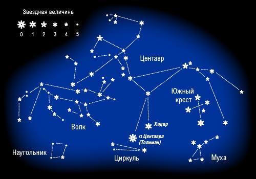 Созвездия Кентавр, Волк, Южный Крест, Наугольник, Циркуль, Муха.