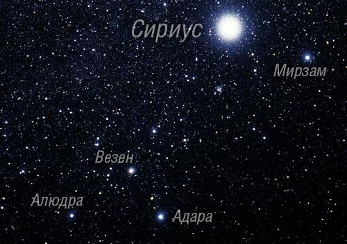 Самые яркие звезды созвездия Большой Пес