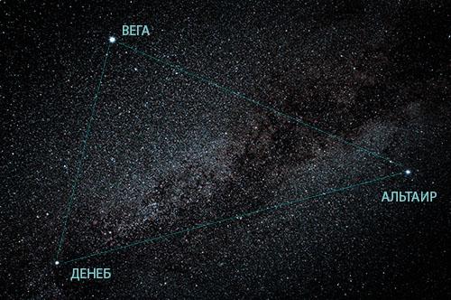 Летне-осенний треугольник — Вега, Денеб, Альтаир